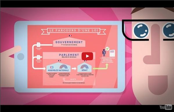 Des moments numériques : expliquer avec un schéma numérique