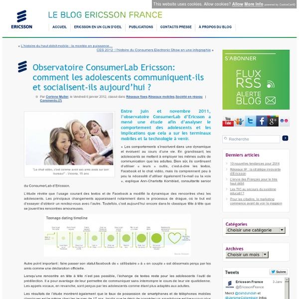 Observatoire ConsumerLab Ericsson: comment les adolescents communiquent-ils et socialisent-ils aujourd'hui ?