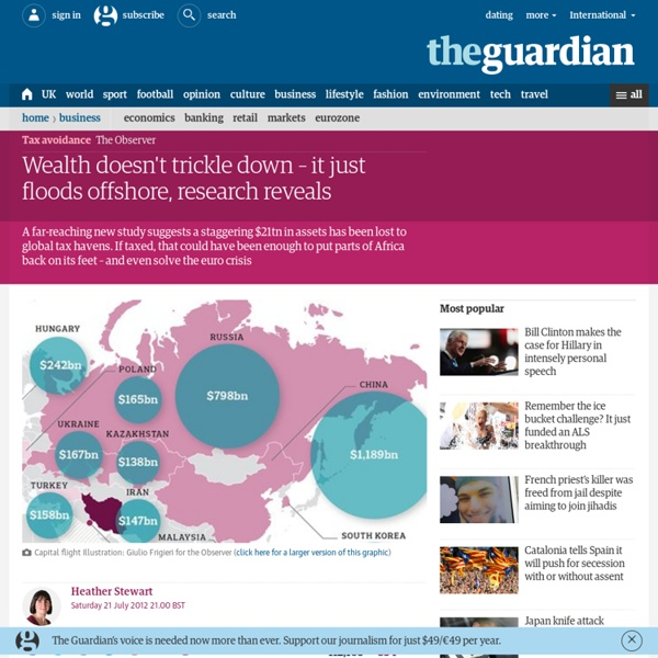Wealth doesn't trickle down – it just floods offshore, new research reveals
