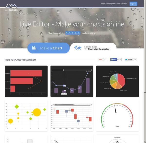 Online Chart Maker