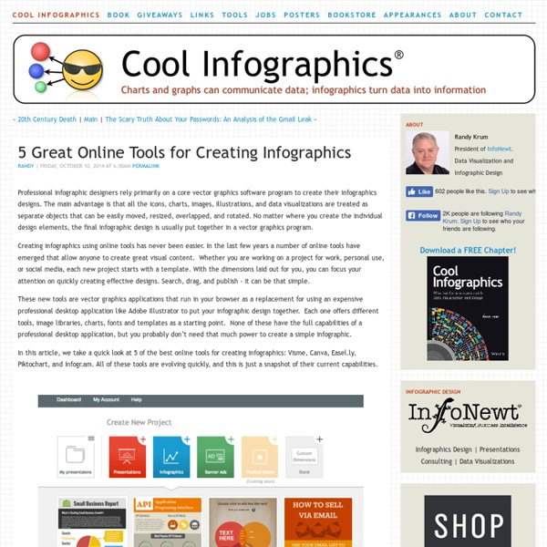 5 Great Online Tools for Creating Infographics