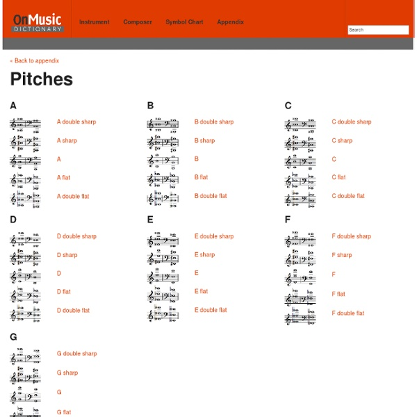 The Basics of Musical Pitch