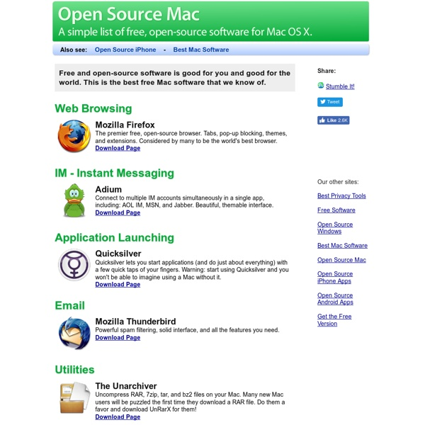 Open Source Mac - Free Mac software, all open-source, all OS X.