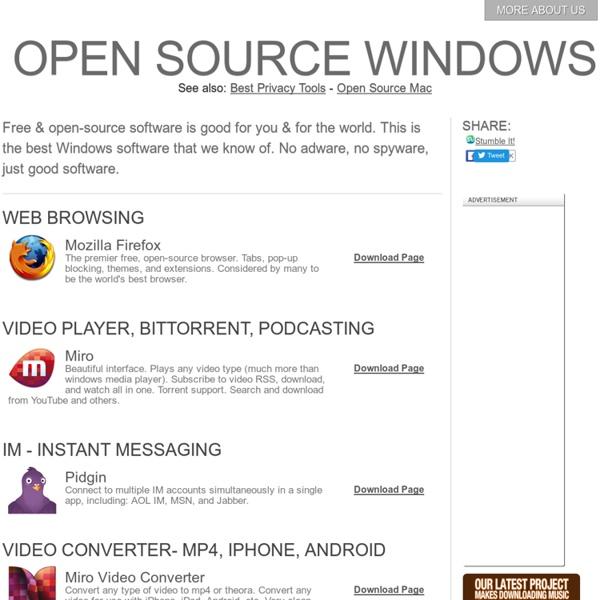 Open Source Windows