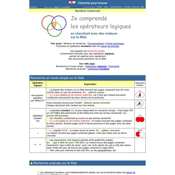 4.3Opérateurs logiques et moteurs de recherche sur Internet