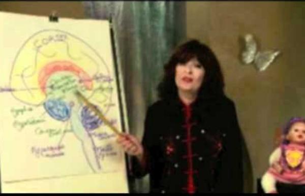Ho'oponopono et le fonctionnement du cerveau