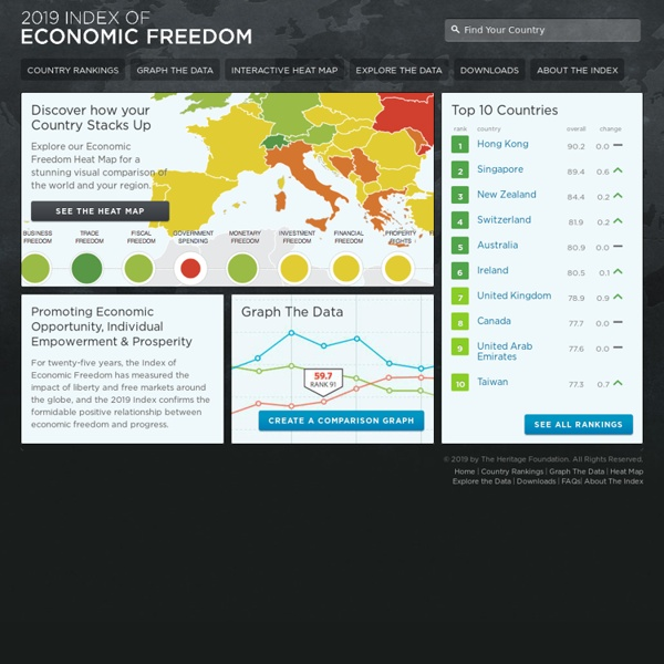 HF Index of Economic Freedom