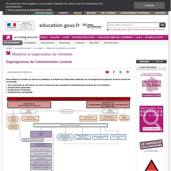 Organigramme de l'administration centrale
