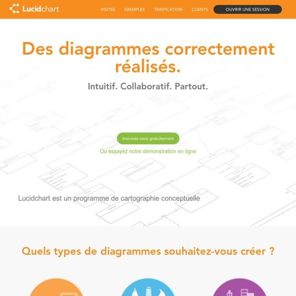 Créateur d'organigrammes et logiciel de diagrammes en ligne