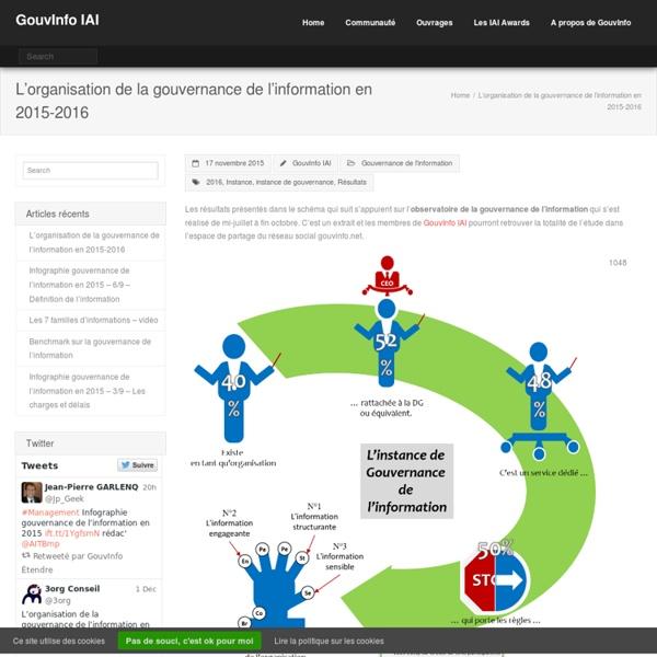 L'organisation de la gouvernance de l'information en 2015-2016 - GouvInfo IAI