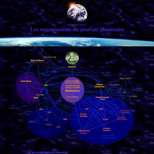 Les organisations des Maitres du Monde