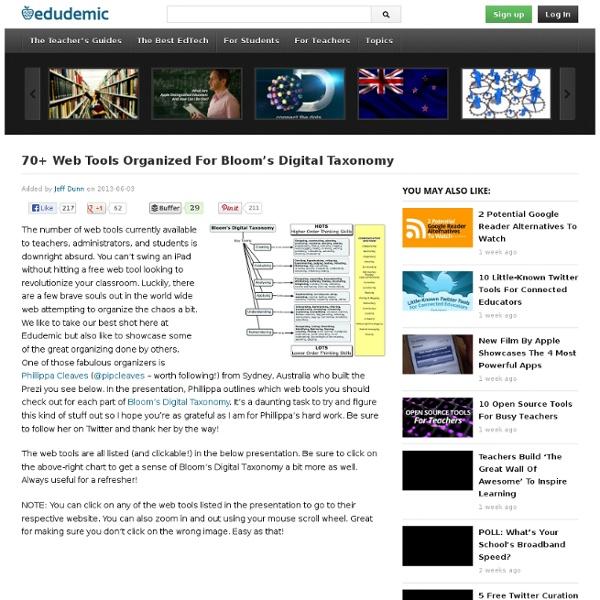 70+ Tools in Bloom's Digital Taxonomy