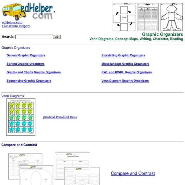 Graphic Organizers Printables And Ideas Print Them Venn Diagrams