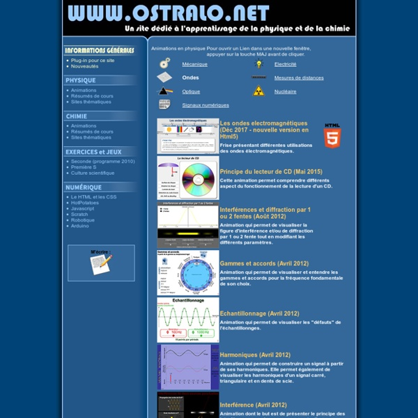 Www.ostralo.net : Animations en physique