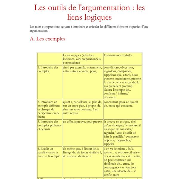 Les outils de l'argumentation : les liens logiques