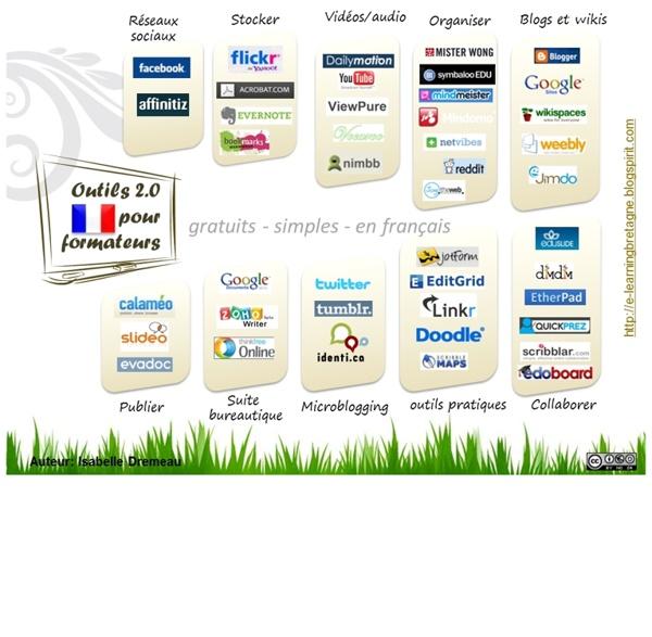 Carte 2011 des outils 2.0 en français pour les formateurs