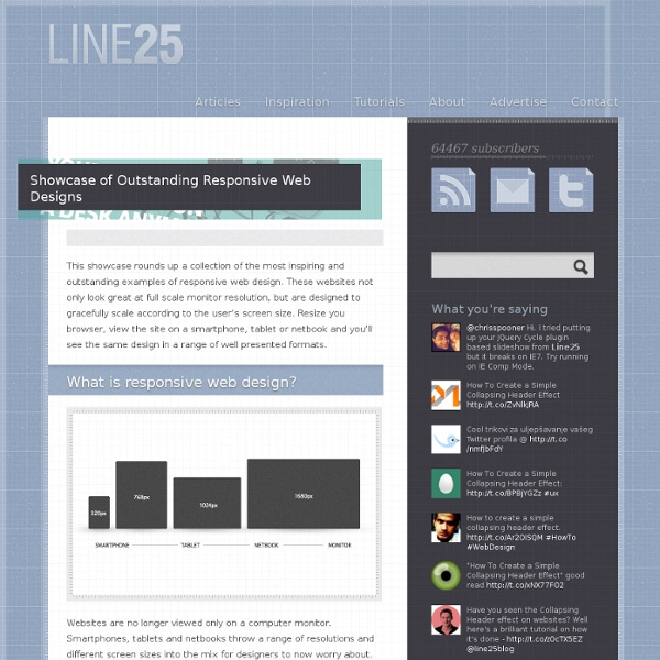 Showcase of Outstanding Responsive Web Designs