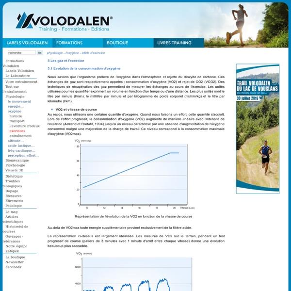 L'oxygène et les effets de l'exercice