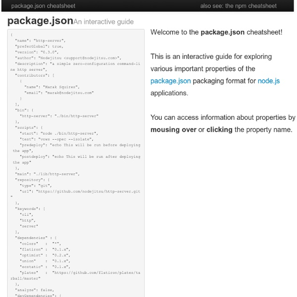 Package.json: an interactive guide