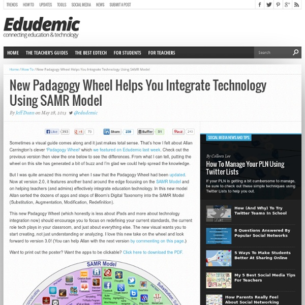 New Padagogy Wheel Helps You Integrate Technology Using SAMR Model - Edudemic