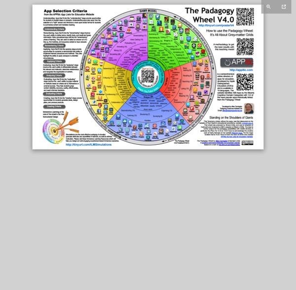 Www.unity.net.au/padwheel/padwheelposterV3.pdf