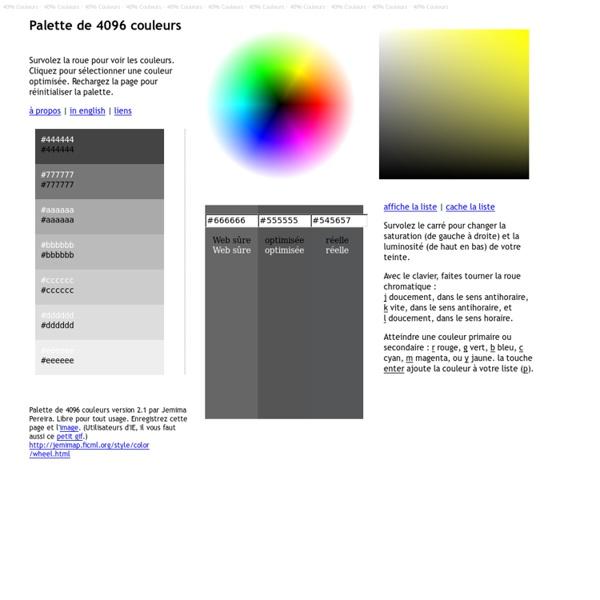 Palette de 4096 couleurs