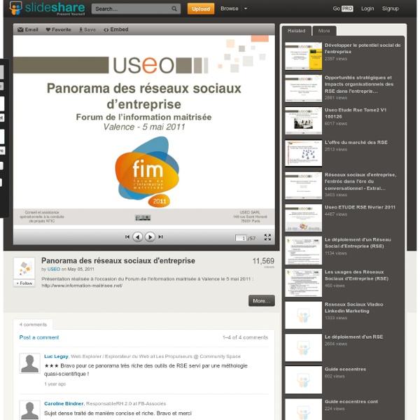 Panorama des réseaux sociaux d'entreprise