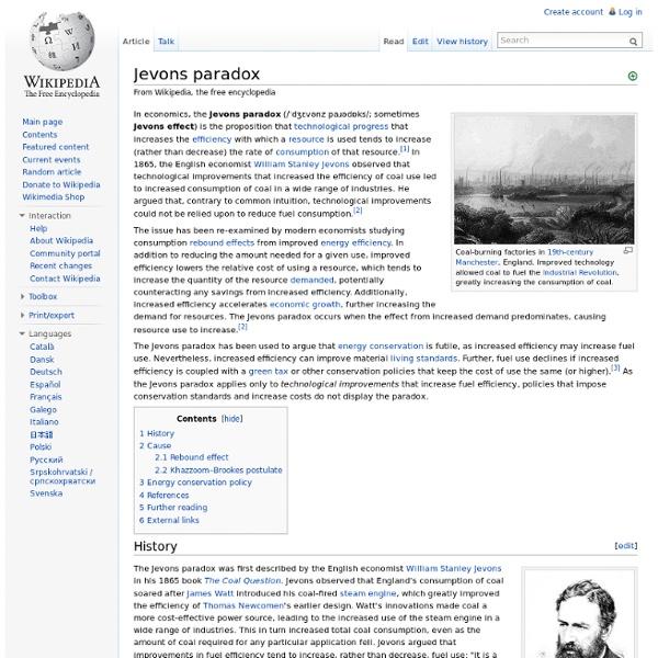 Jevons paradox