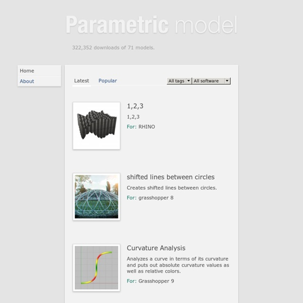 ParametricModel - a library of parts