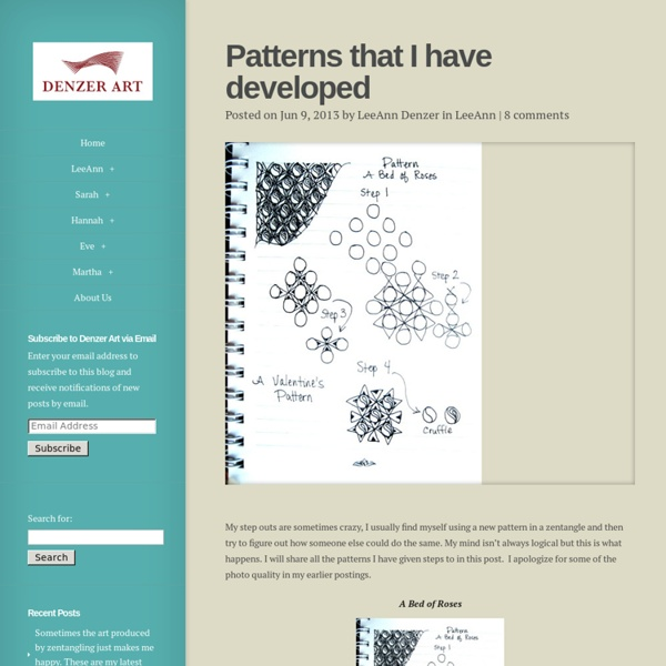 Patterns that I have developed