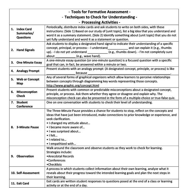 60FormativeAssessment.pdf