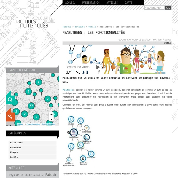 Pearltrees : les fonctionnalités