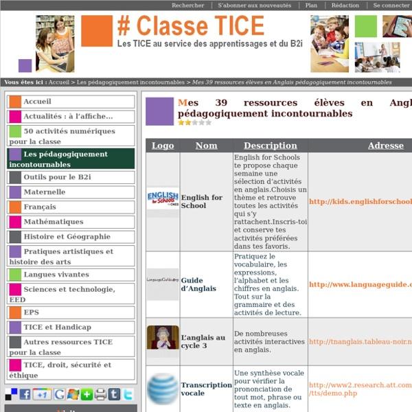 Mes 39 ressources élèves en Anglais pédagogiquement incontournables