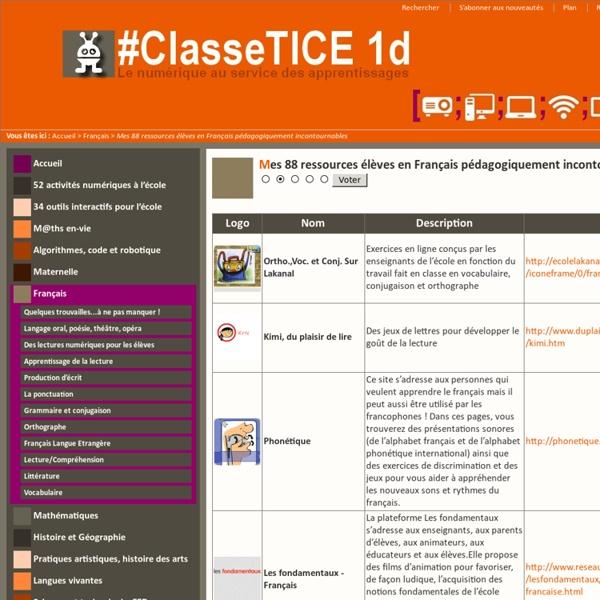 Mes 88 ressources élèves en Français pédagogiquement incontournables