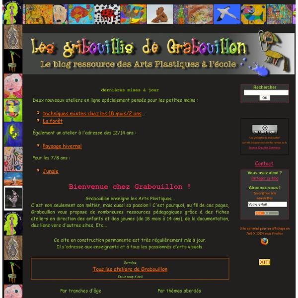 Les gribouillis de Grabouillon