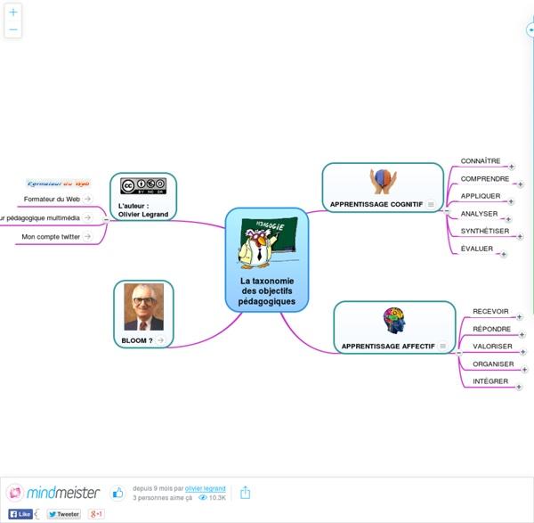 La taxonomie des objectifs pédagogiques