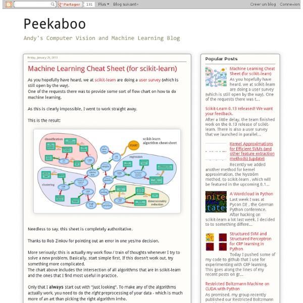 Machine Learning Cheat Sheet (for scikit-learn)
