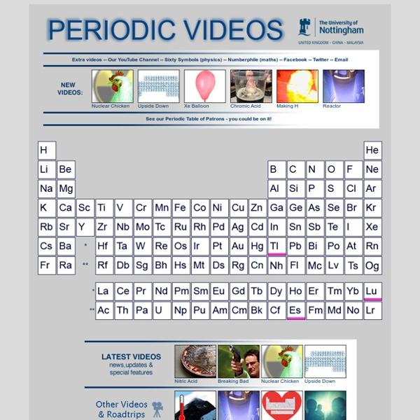 יסודות הטבלא המחזורית בוידיאו