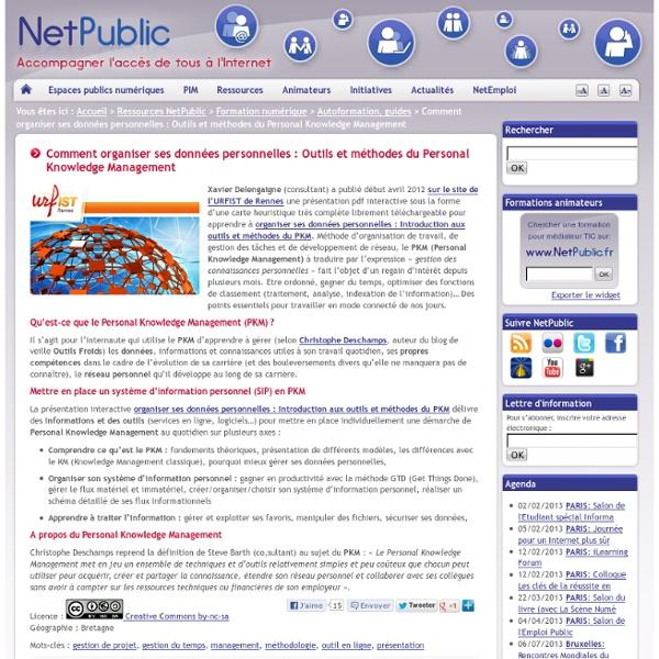 Comment organiser ses données personnelles : Outils et méthodes du Personal Knowledge Management