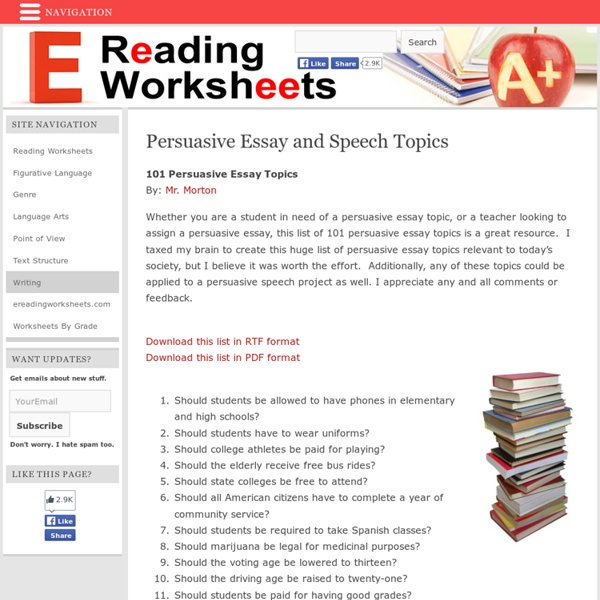 persuasive essay and speech topics pearltrees 101 persuasive essay and speech topics