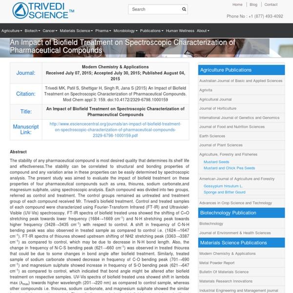 Thiourea, Sodium Carbonate IR Spectrum Analysis