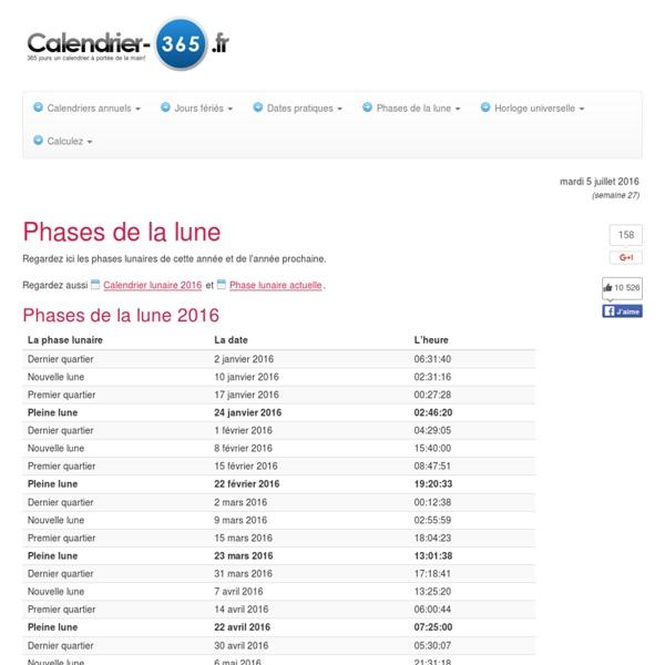 Phases de la lune 2014 & 2015