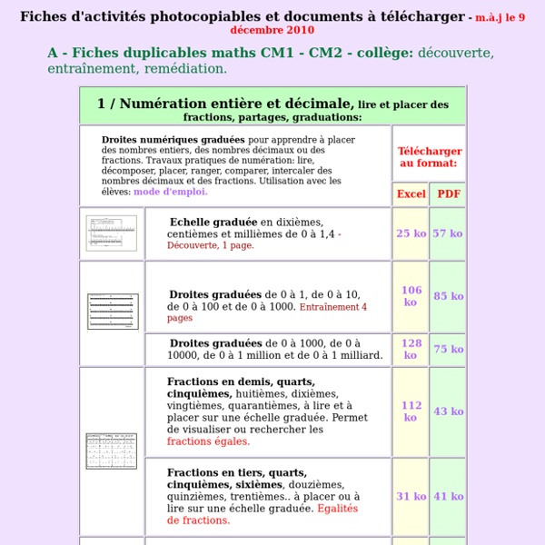 Documents pour la classe : la malette du ZIL. Fiches photocopiables mathématiques, découverte, entraînement, remédiation. Documents divers à compléter, pages scannées... en téléchargement gratuit.