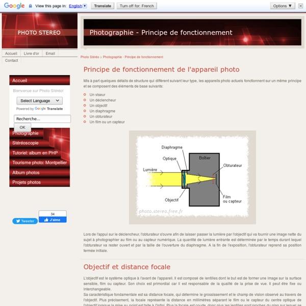 Photographie: Fonctionnement de l'appareil photo: objectif, distance focale, diaphragme, obturateur