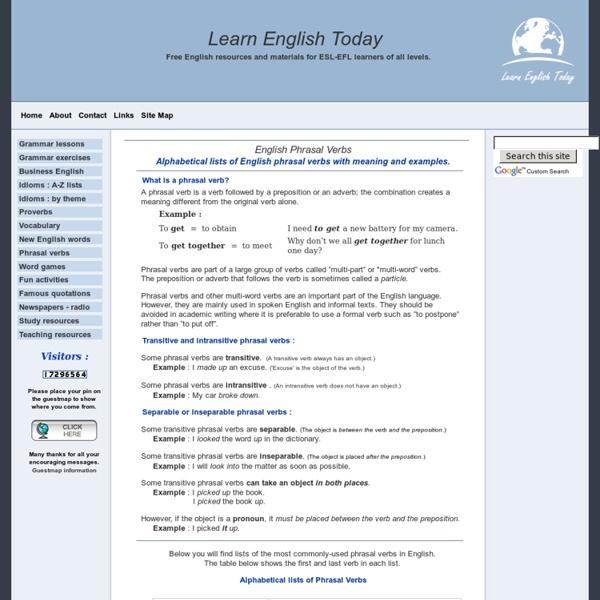 English phrasal verbs with meaning and examples - alphabetical lists