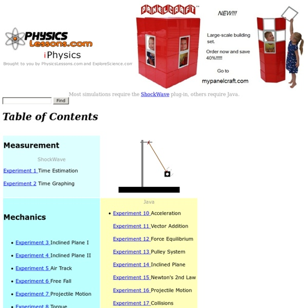 iPhysics - Interactive Simulations of Physics and Physical Science Experiments,