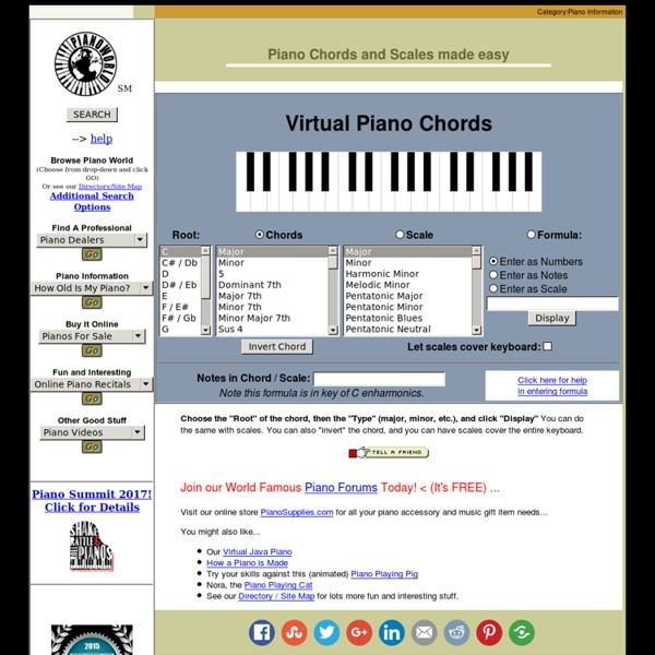 Piano Chords and Scales made easy