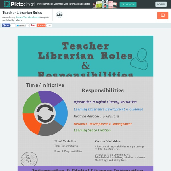 Teacher Librarian Roles