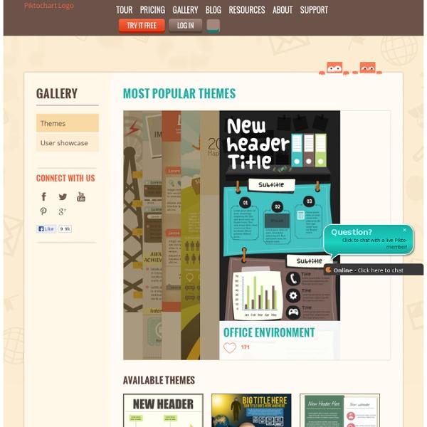 Pikochart - Infographics Gallery