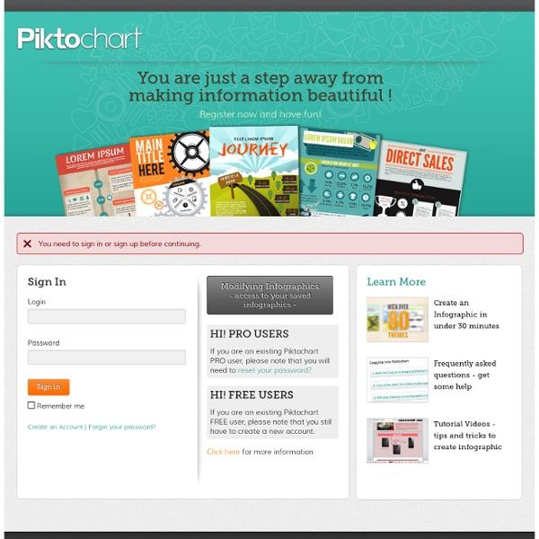 Make Information Beautiful - Themes